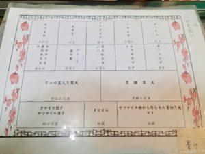 zhuang board